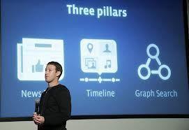 Las noticias es la primera de los tres pilares de Facebook