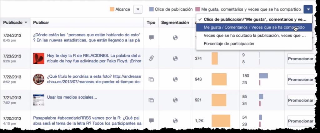 No se muestran personas en Todas las publicaciones en las nuevas estadisticas de Facebook