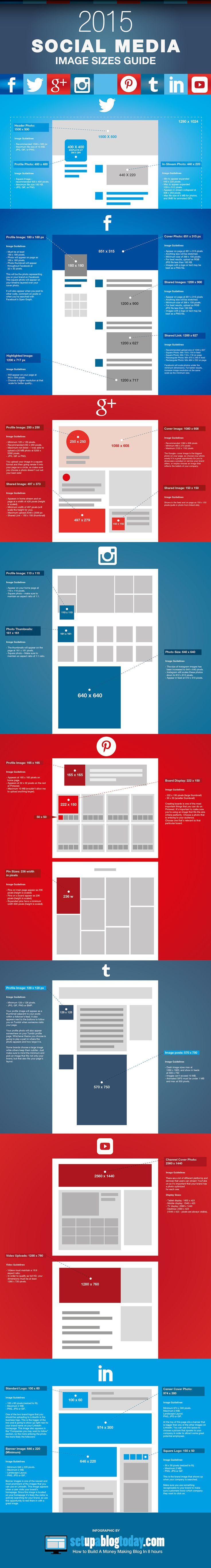 Todas las medidas de las fotos en redes sociales 2015