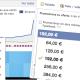 Como optimizar anuncios automaticos en Facebook