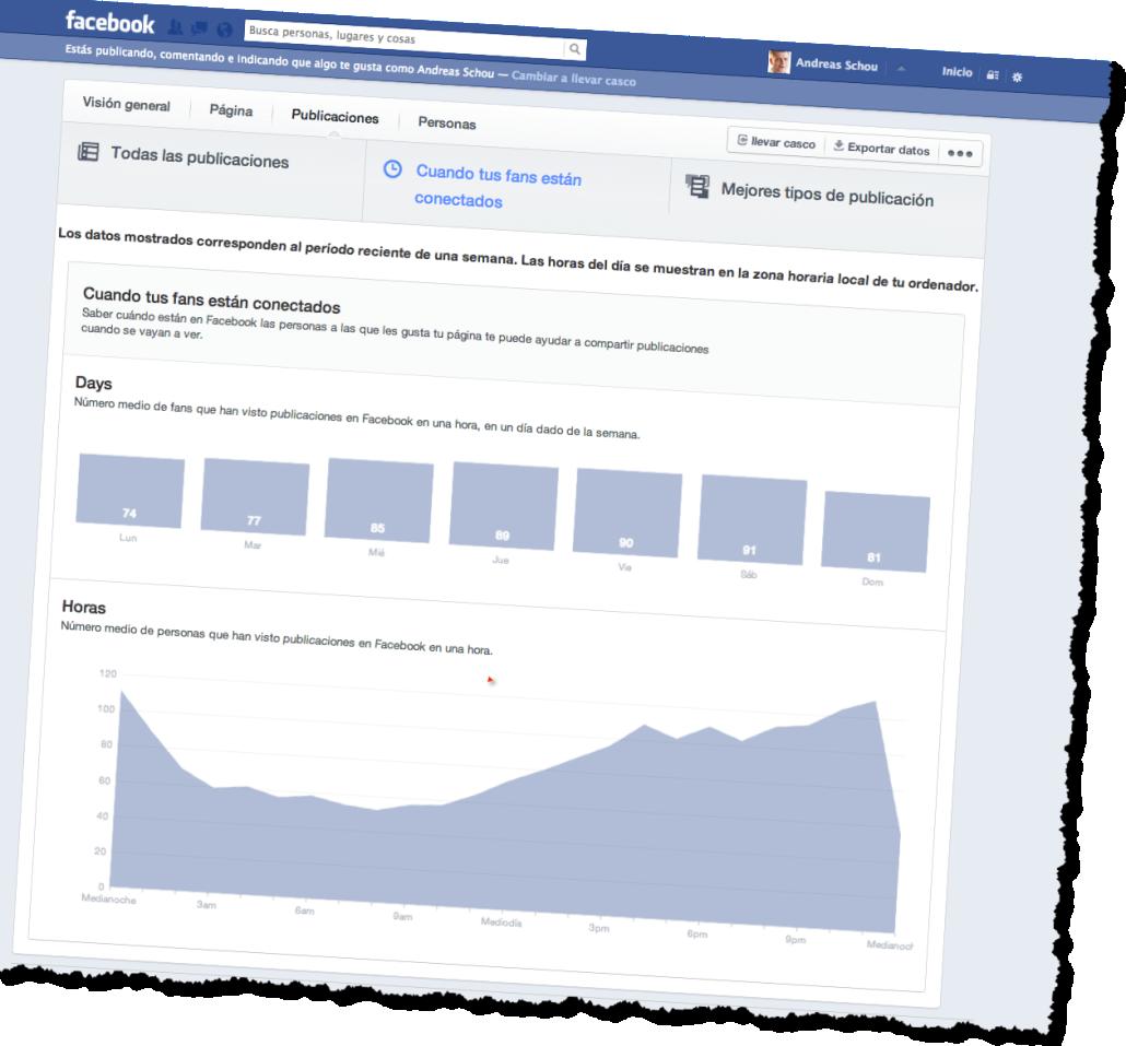 Siempre que puedas debes publicar cuando tus fans están conectados a Facebook