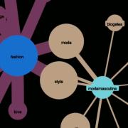 Cómo saber que hashtags usar en Instagram para empresas - Hashtags relevantes
